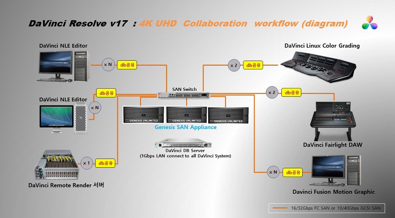 Collabo_diagram_1.jpg