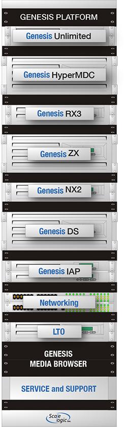 Genesis-Platform-2019.png